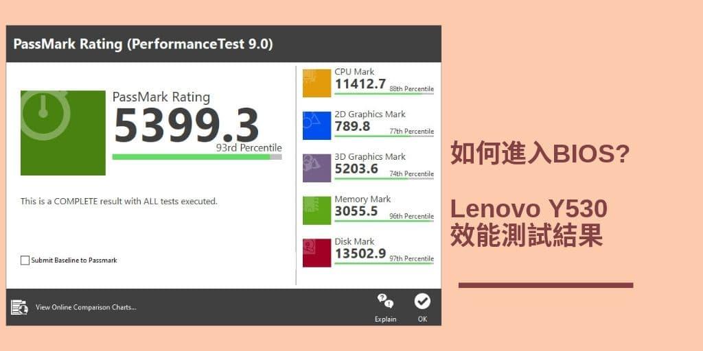 BIOS 選單與筆電效能測試結果: Lenovo Y530