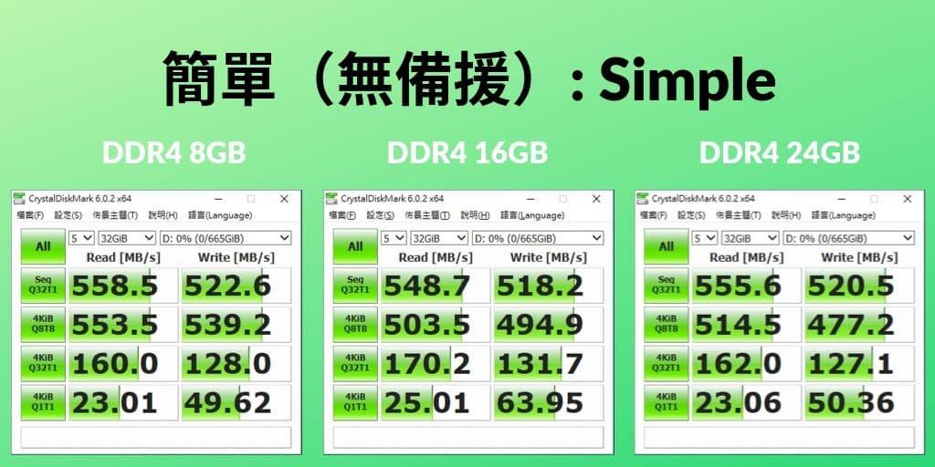 02_ Win10儲存集區的讀寫效能比較 簡單 1024X512