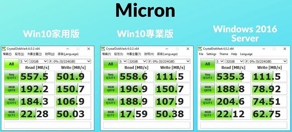 12-不同 作業系統 會影響SSD效能嗎_DDR4-16GB_Micron_1024x464