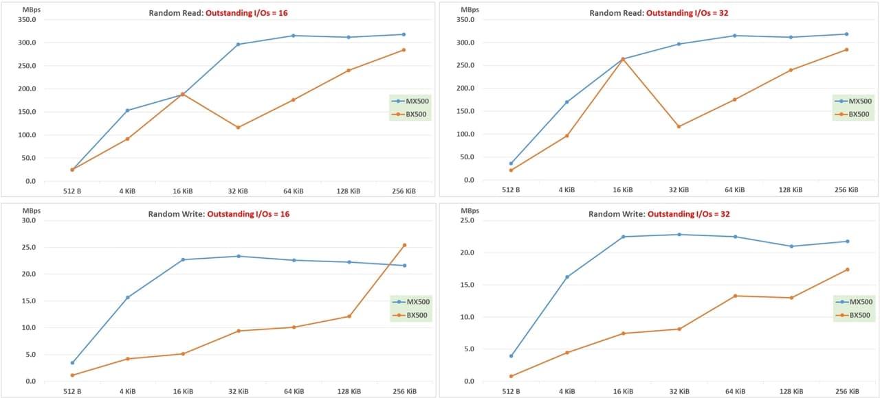 IOmeter result_ random Read Write-3
