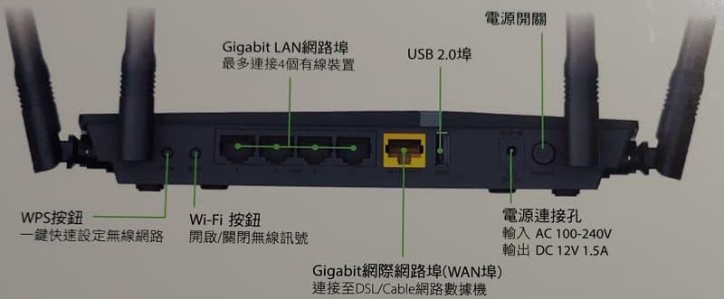 06_ 802.11ac Router D-Link DIR-825+ LAN port 800x331