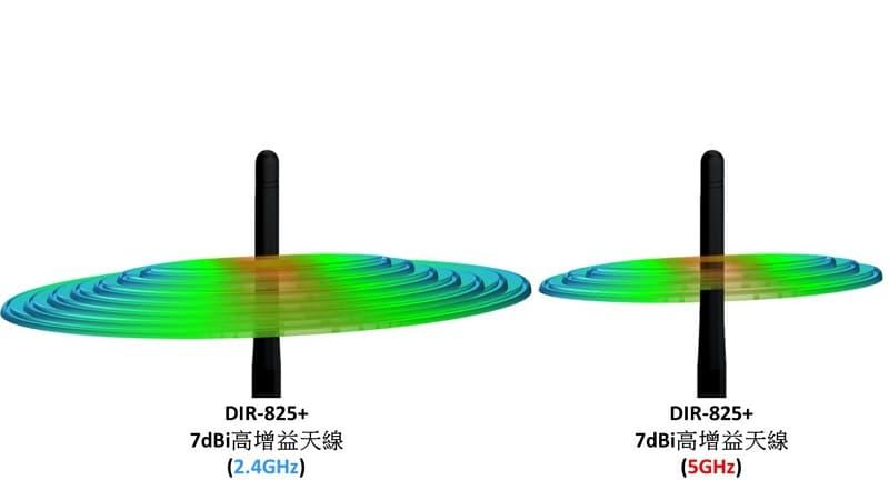 20_D-Link DIR-825+ dual band antenna 800x450