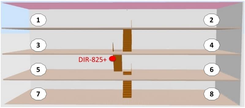 25_D-Link DIR-825+ 3D house 800x355 (1)