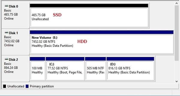 03 AMDStoreMI 2.0 format disk 磁碟管理,確認硬碟狀態