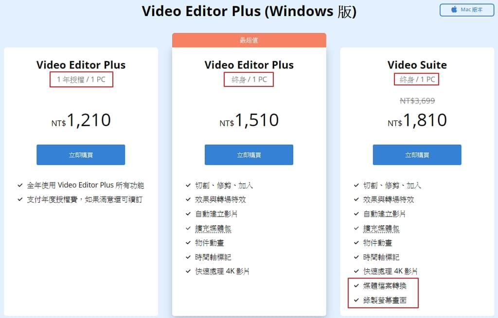 13  影片剪輯 自學心得 Movavi video editor plus 2021 購買連結 800W